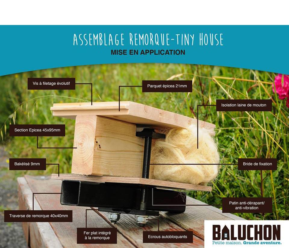 Achat Remorque Tiny House agencement, plans et remorque - auto-construction #1 |